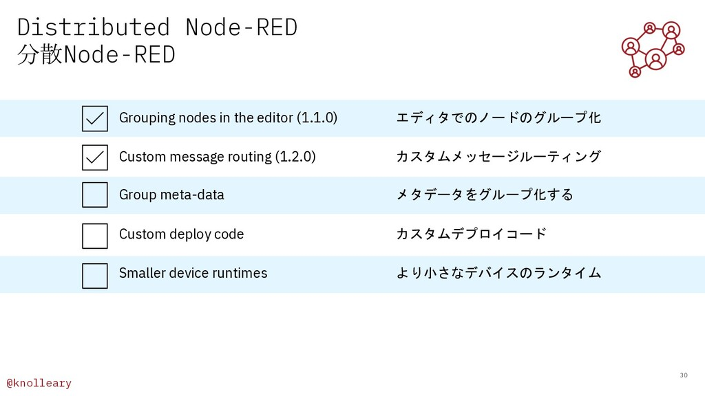 @knolleary Distributed Node-RED 分散Node-RED 30 G...