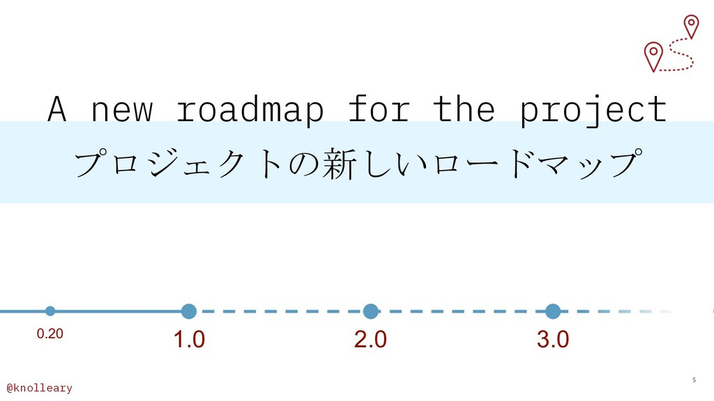 @knolleary A new roadmap for the project プロジェクト...