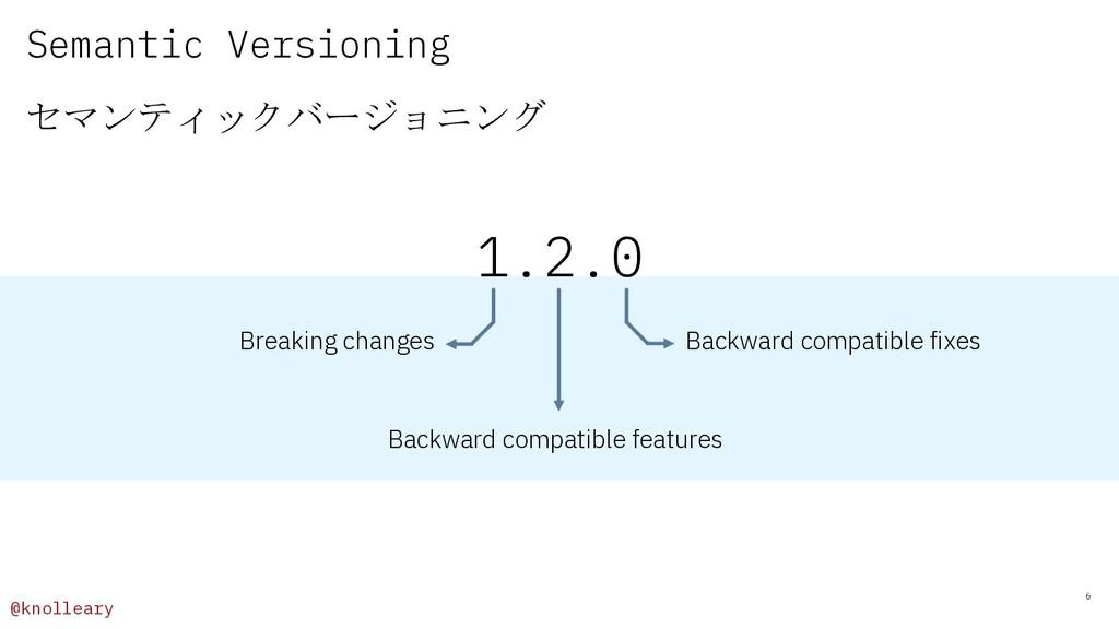 @knolleary 1.2.0 6 Backward compatible fixes Ba...
