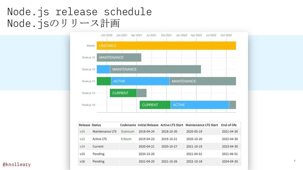 @knolleary Node.js release schedule Node.jsのリリー...