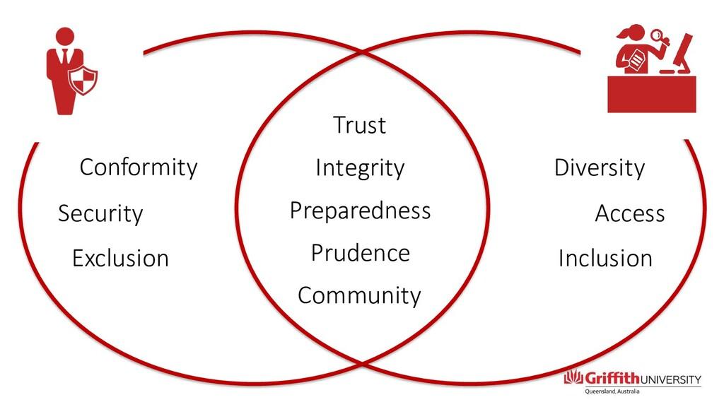 Community Prudence Preparedness Integrity Trust...