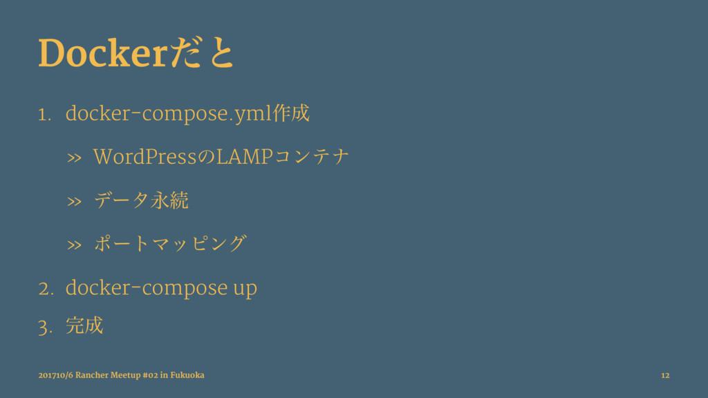 Dockerͩͱ 1. docker-compose.yml࡞ » WordPressͷLA...