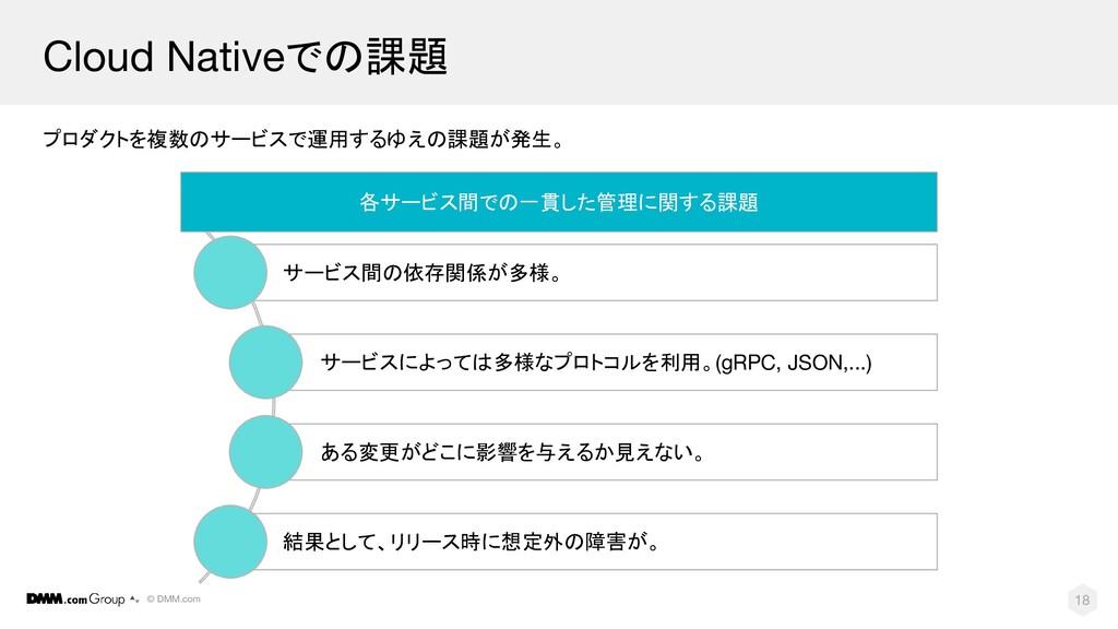 © DMM.com 18 Cloud Nativeでの課題 プロダクトを複数のサービスで運用す...