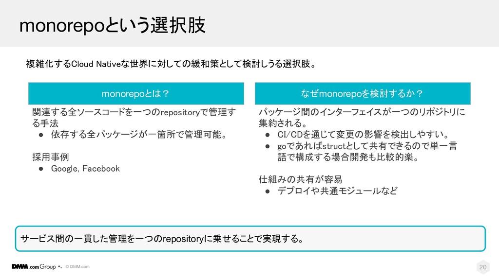 © DMM.com 関連する全ソースコードを一つのrepositoryで管理す る手法 ● ...