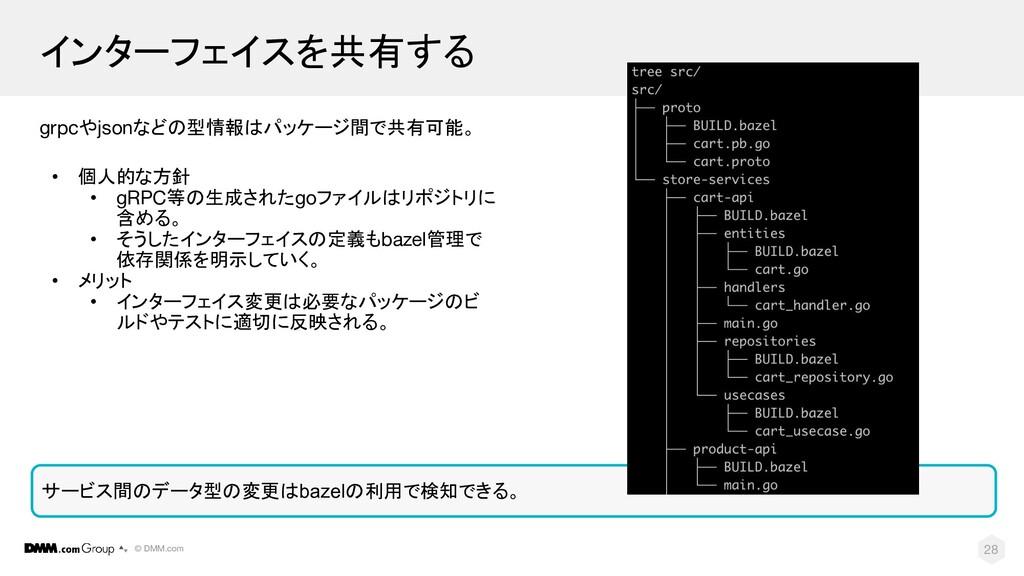 © DMM.com インターフェイスを共有する grpcやjsonなどの型情報はパッケージ間で...