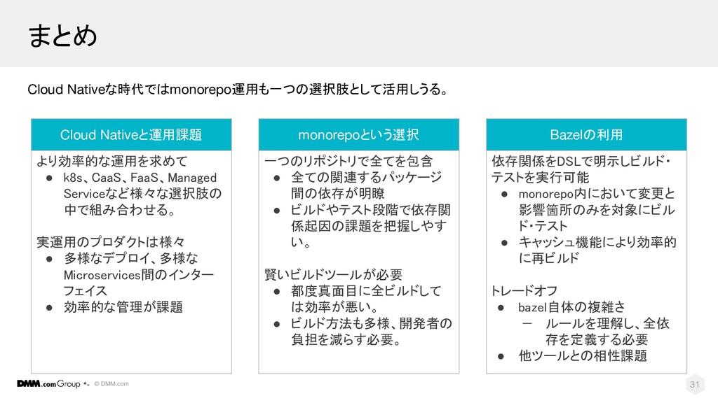 © DMM.com 依存関係をDSLで明示しビルド・ テストを実行可能 ● monorepo...