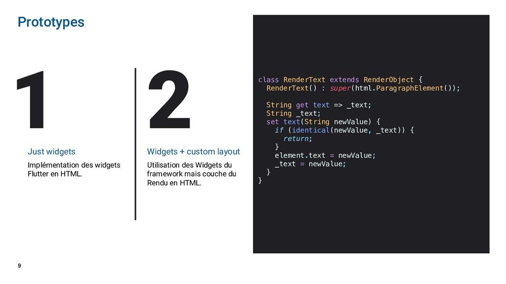 9 Prototypes Just widgets Implémentation des wi...