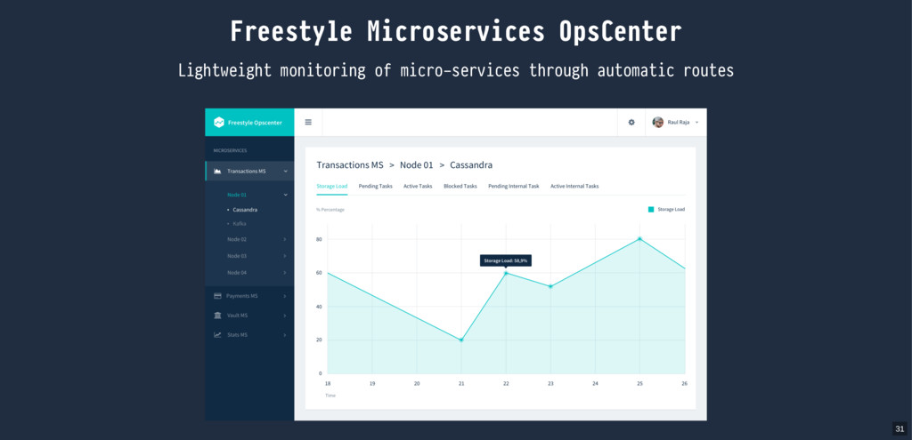 Freestyle Microservices OpsCenter Lightweight m...