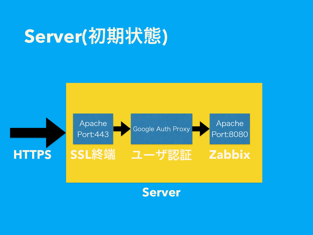 "Server(ॳظঢ়ଶ) ""QBDIF 1PSU HTTPS Server (PPH..."
