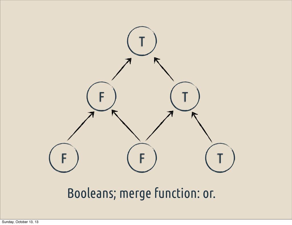 F F T F T T Booleans; merge function: or. Sunda...