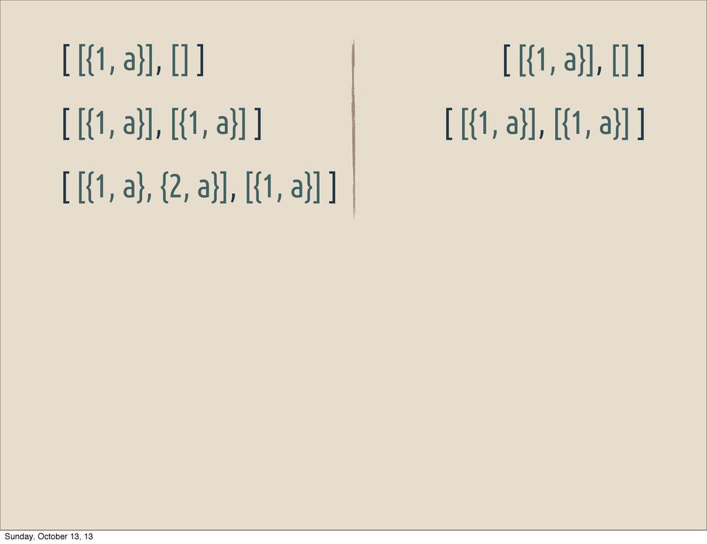 [ [{1, a}], [] ] [ [{1, a}], [] ] [ [{1, a}], [...