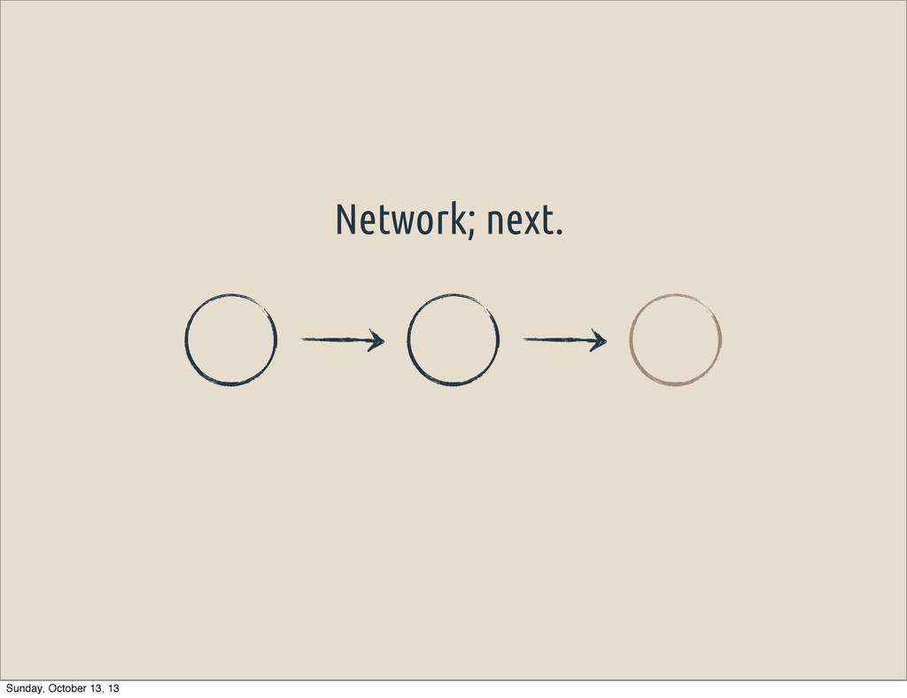 Network; next. Sunday, October 13, 13