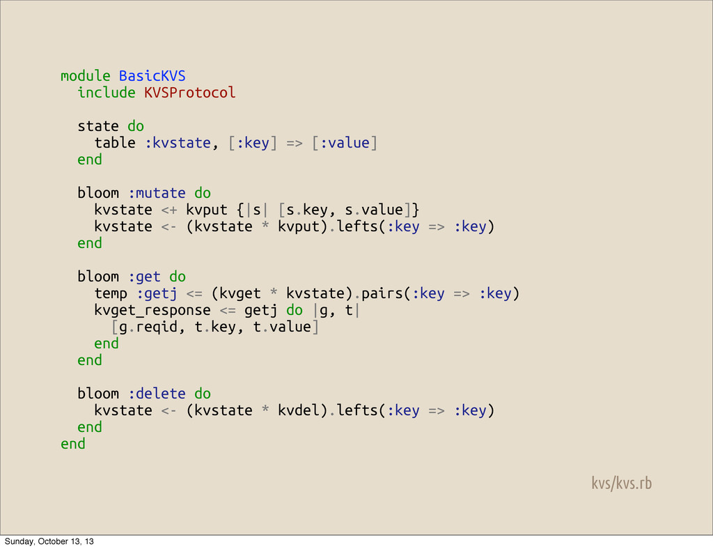 module BasicKVS include KVSProtocol state do ta...