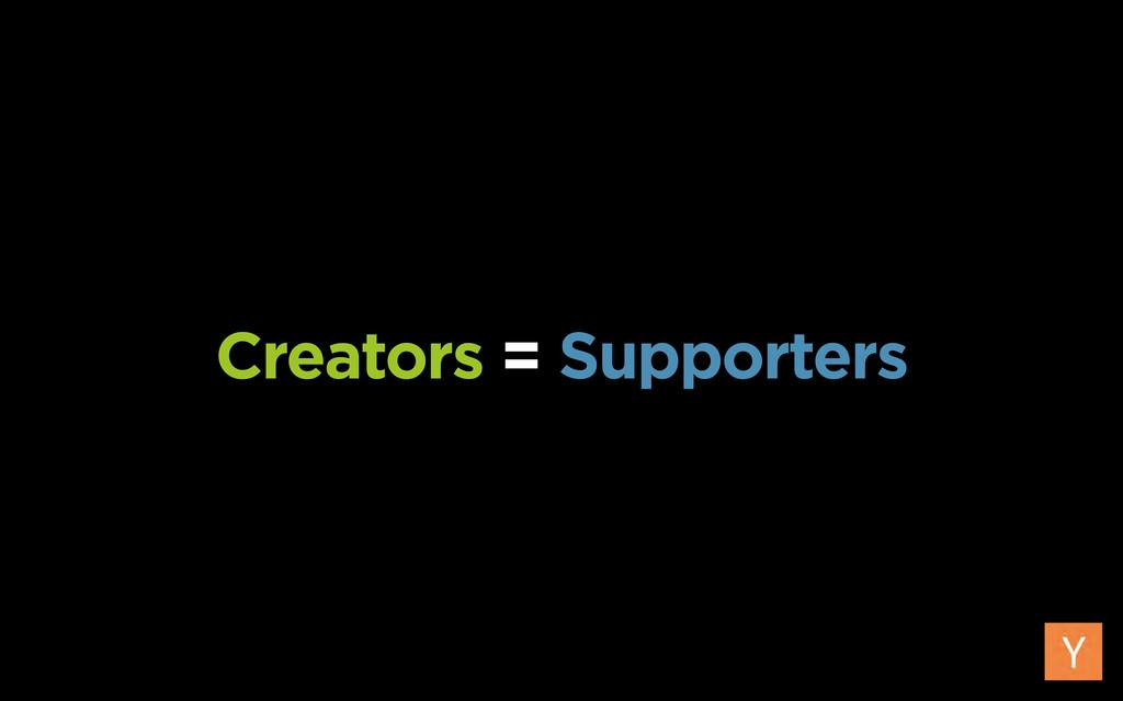 Creators = Supporters