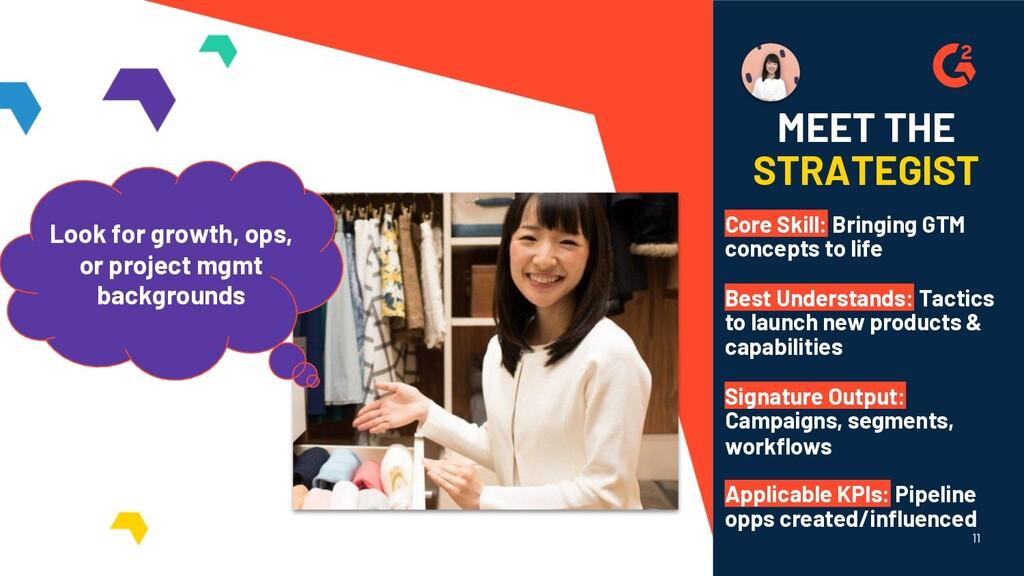11 MEET THE STRATEGIST Core Skill: Bringing GTM...