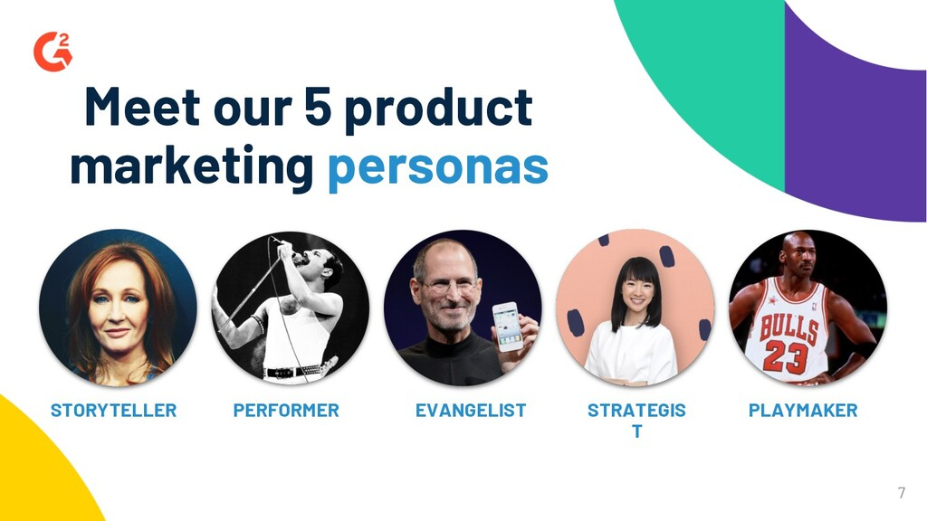 7 7 Meet our 5 product marketing personas STORY...