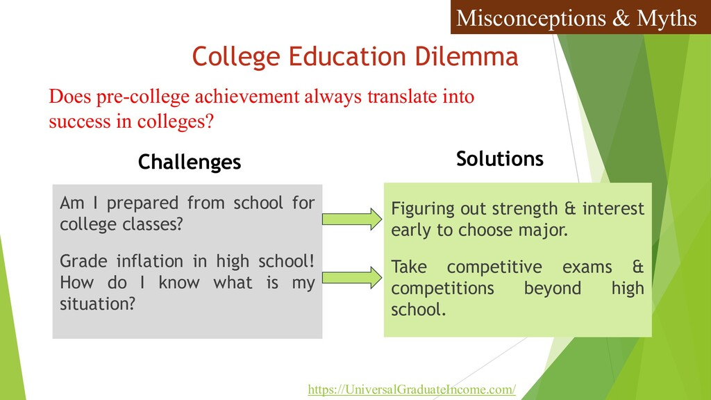 College Education Dilemma Am I prepared from sc...