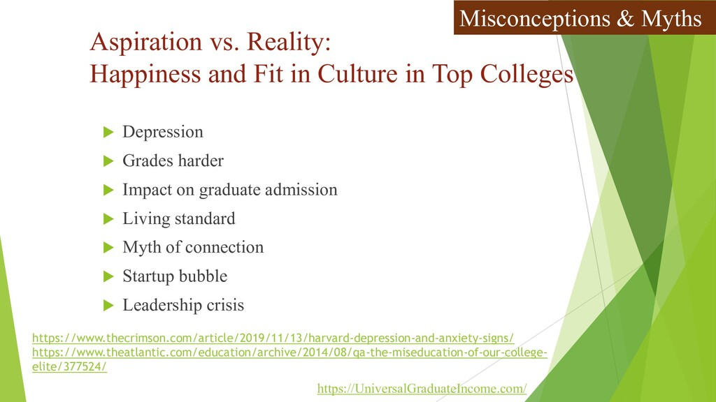 Aspiration vs. Reality: Happiness and Fit in Cu...