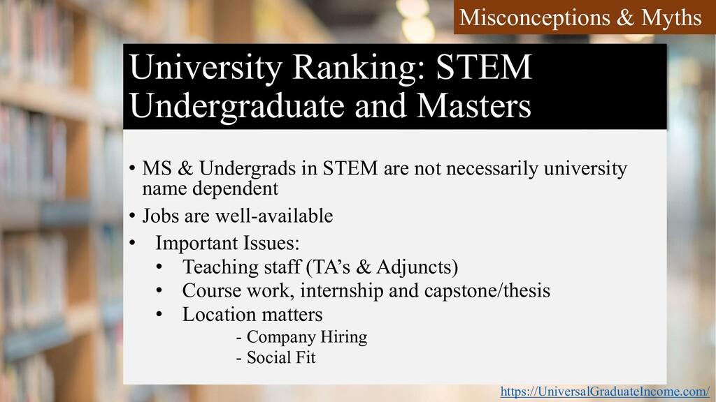 University Ranking: STEM Undergraduate and Mast...