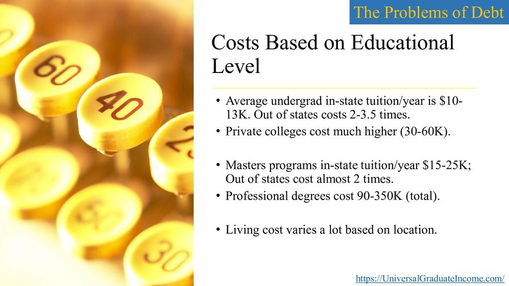 Costs Based on Educational Level • Average unde...