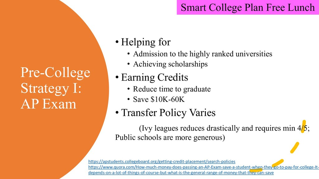 Pre-College Strategy I: AP Exam • Helping for •...