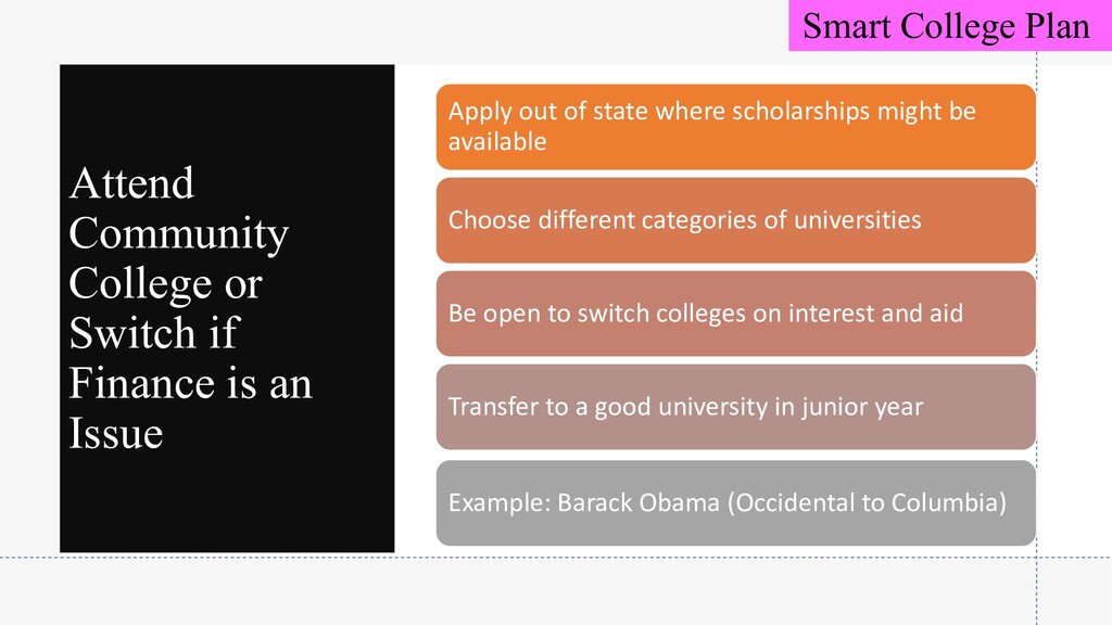 Attend Community College or Switch if Finance i...