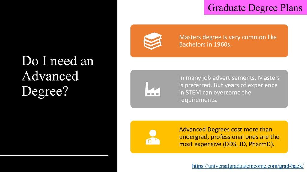 Do I need an Advanced Degree? https://universal...