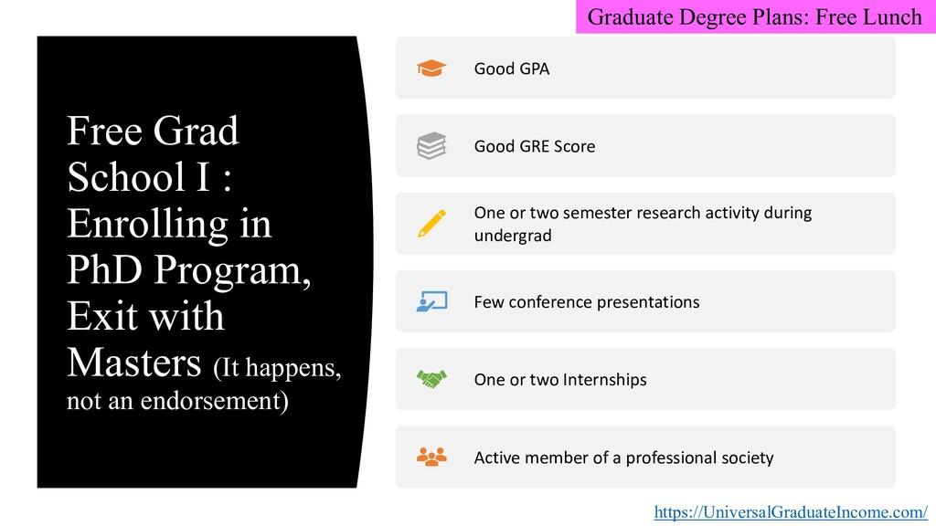 Free Grad School I : Enrolling in PhD Program, ...