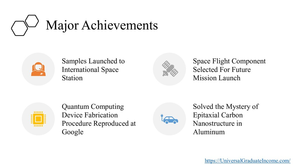 Major Achievements Samples Launched to Internat...