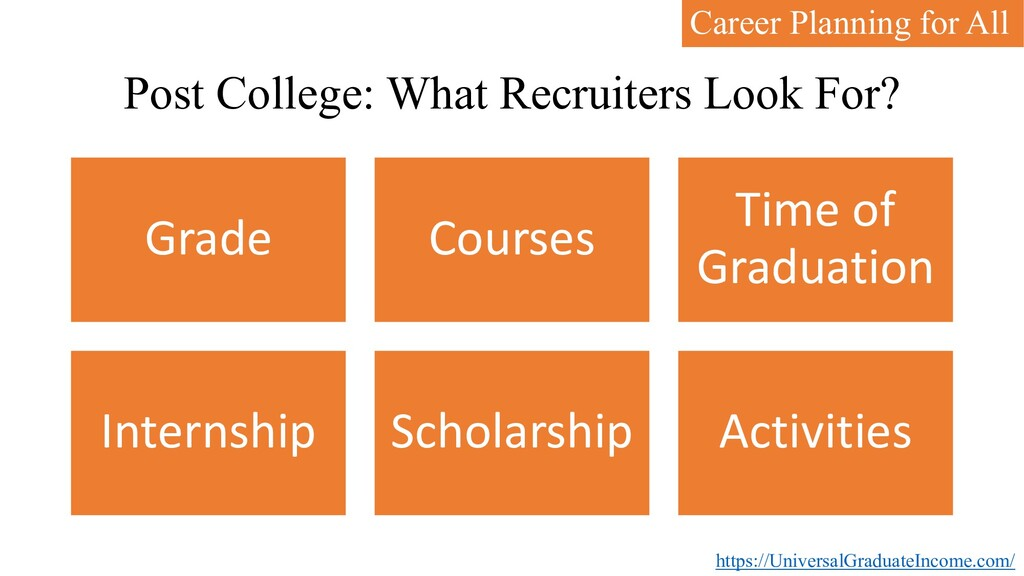 Post College: What Recruiters Look For? Grade C...