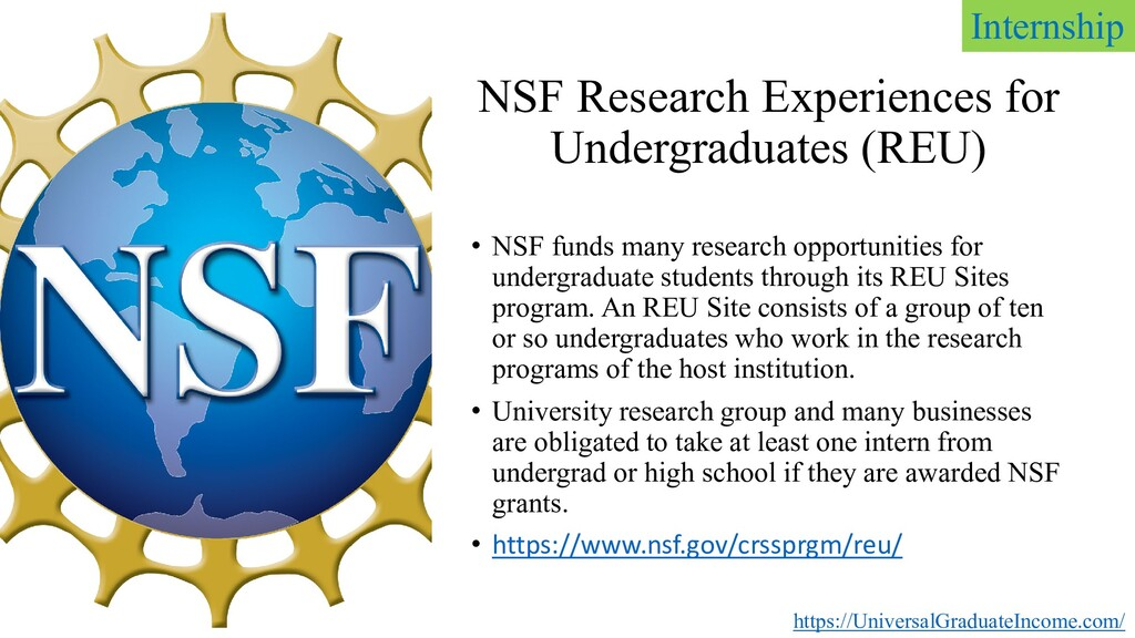 NSF Research Experiences for Undergraduates (RE...