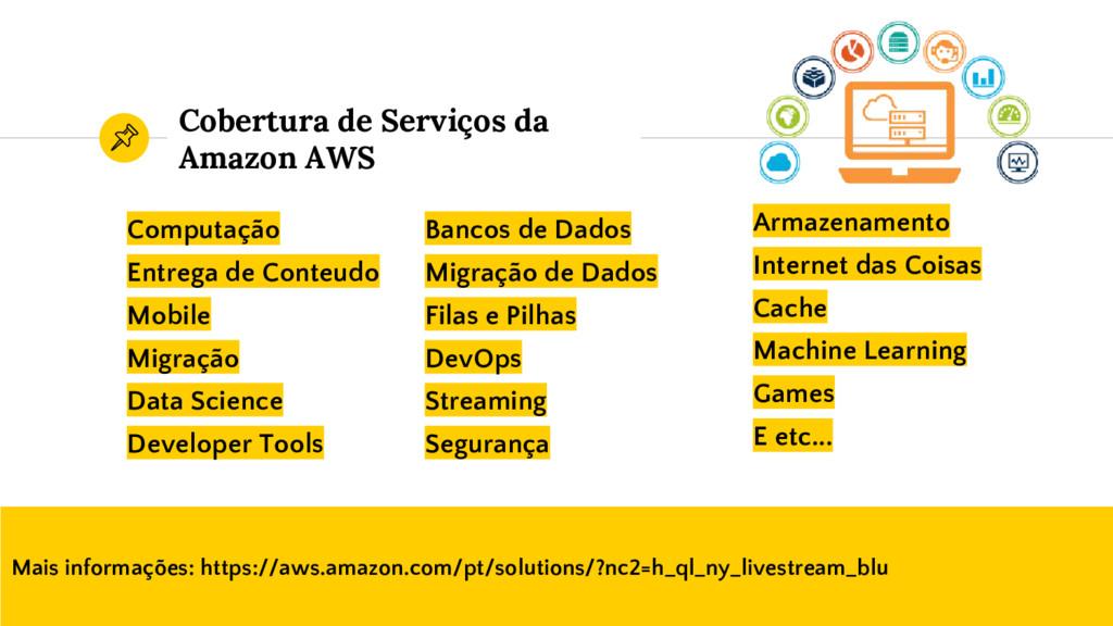 Cobertura de Serviços da Amazon AWS Computação ...