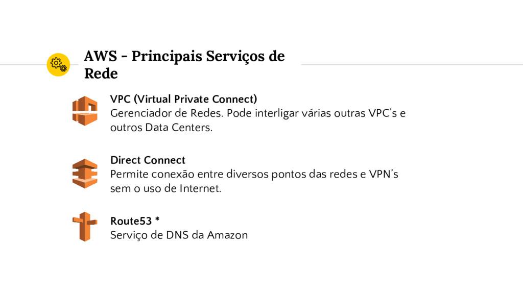 AWS - Principais Serviços de Rede VPC (Virtual ...