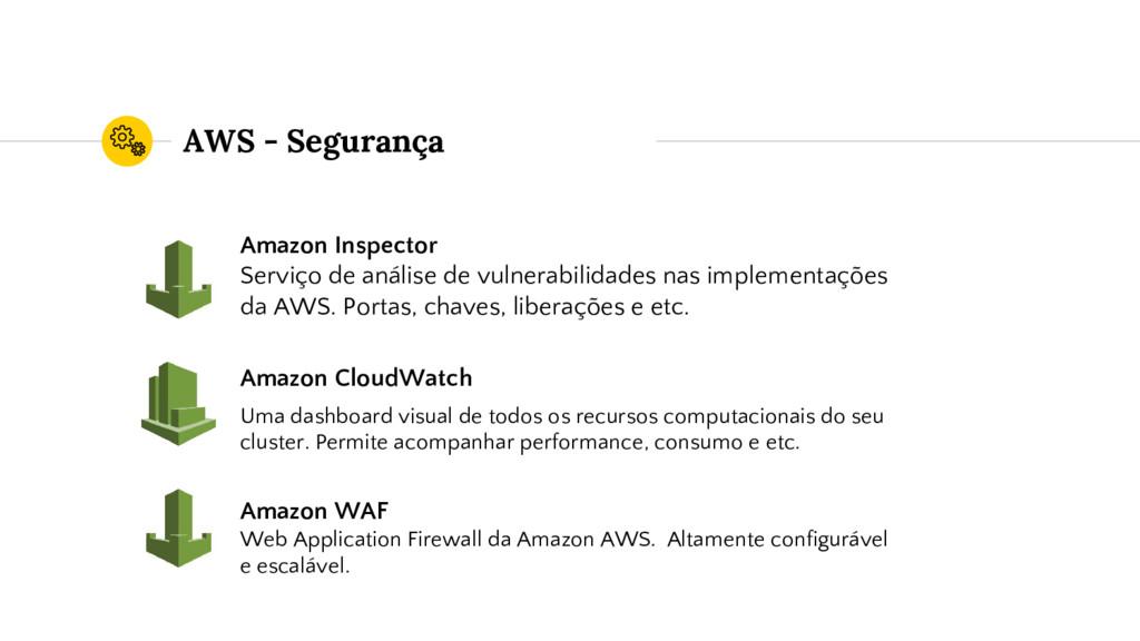 AWS - Segurança Amazon Inspector Serviço de aná...