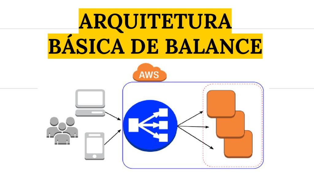 ARQUITETURA BÁSICA DE BALANCE
