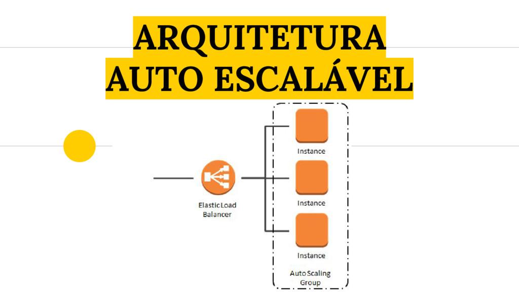 ARQUITETURA AUTO ESCALÁVEL