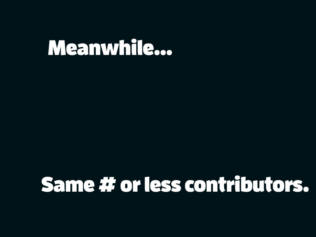 Meanwhile… Same # or less contributors.