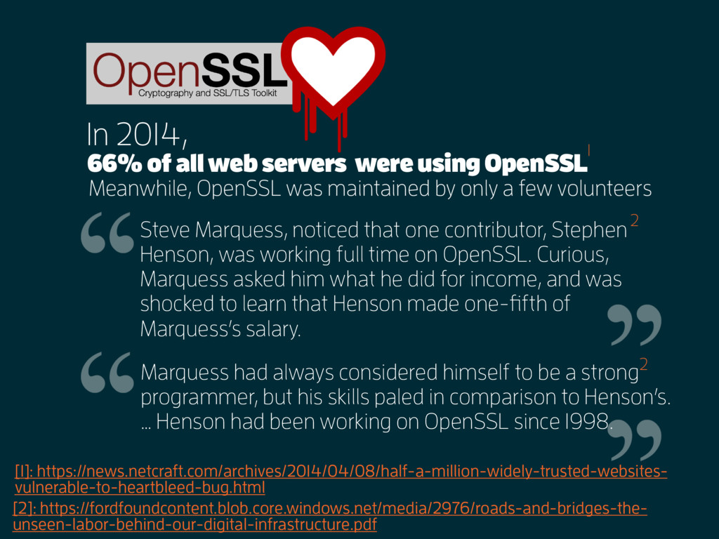 Meanwhile, OpenSSL was maintained by only a few...
