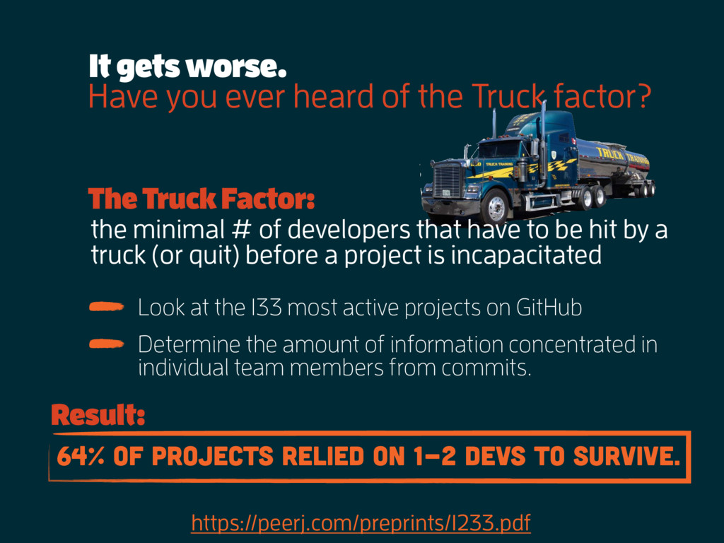 Have you ever heard of the Truck factor? Look a...