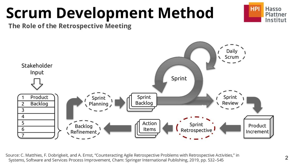 Scrum Development Method 2 The Role of the Retr...