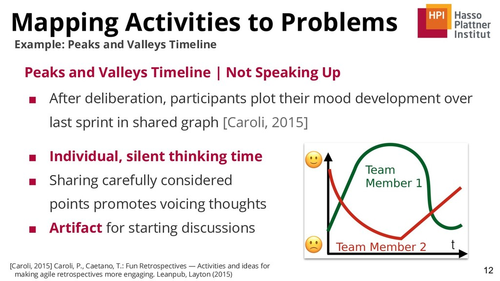 Mapping Activities to Problems 12 Example: Peak...