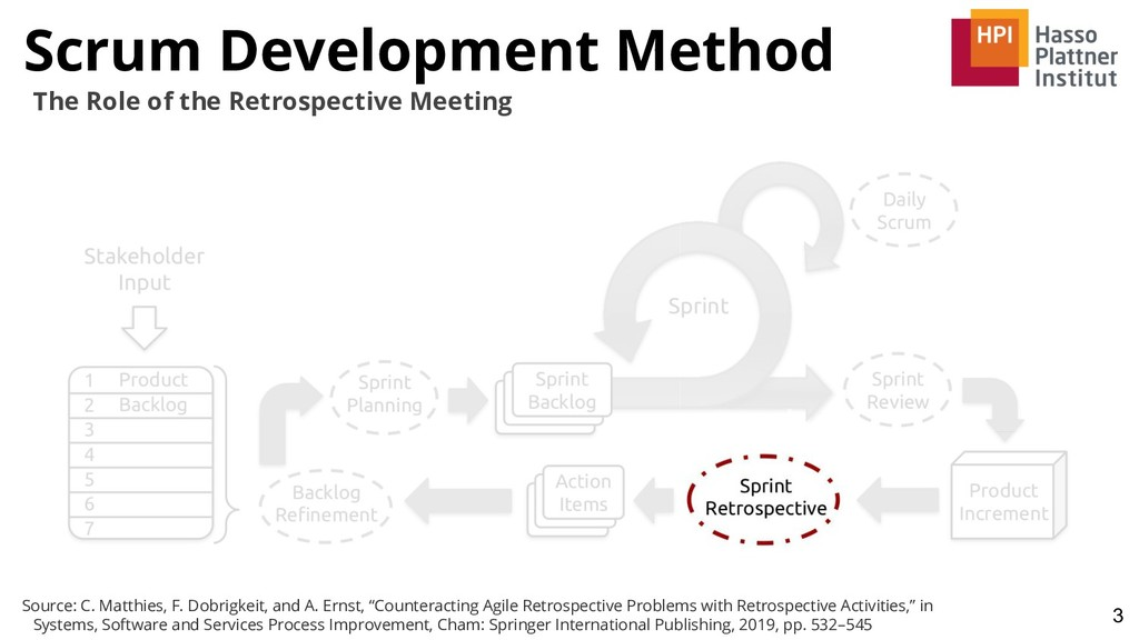 Scrum Development Method 3 The Role of the Retr...