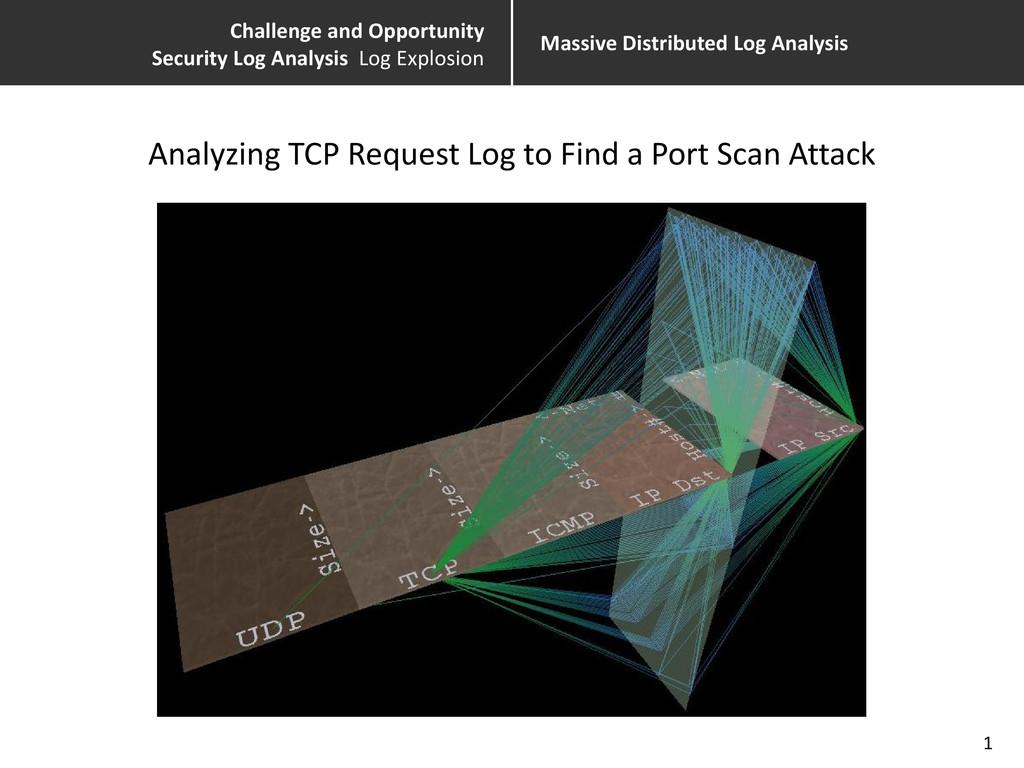 Massive Distributed Log Analysis Challenge and ...