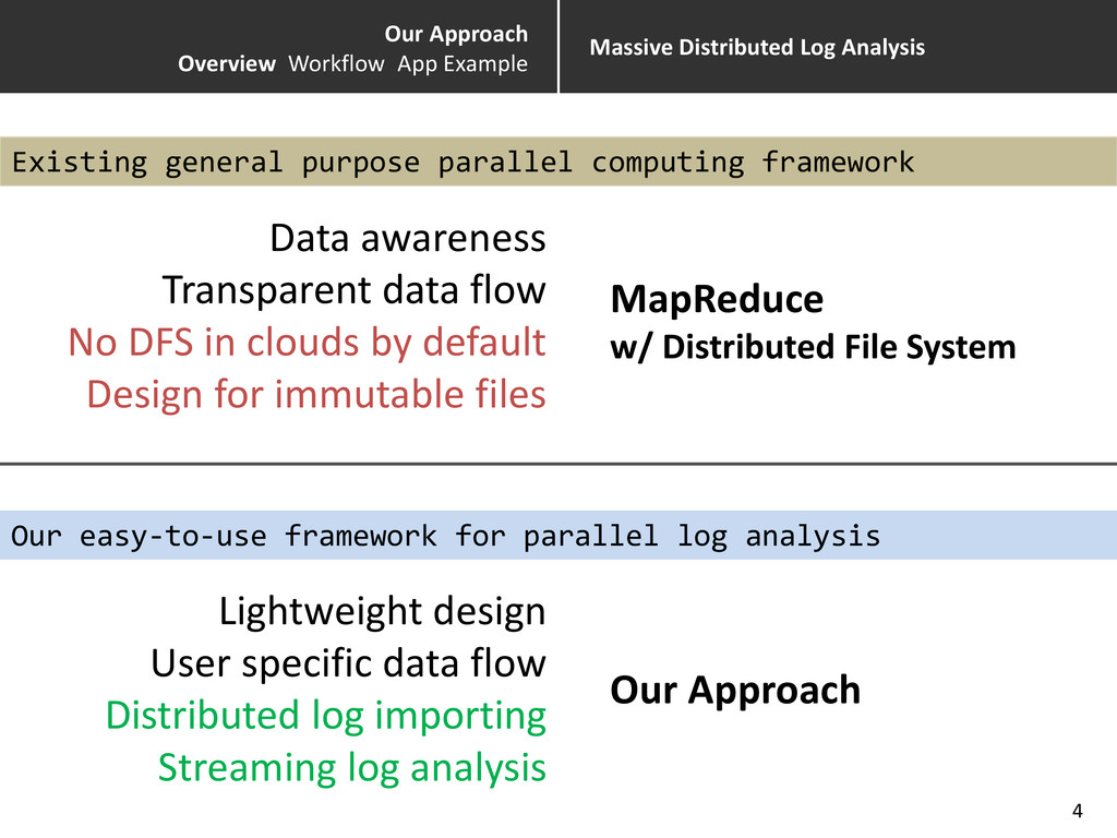 Massive Distributed Log Analysis 4 Data awarene...