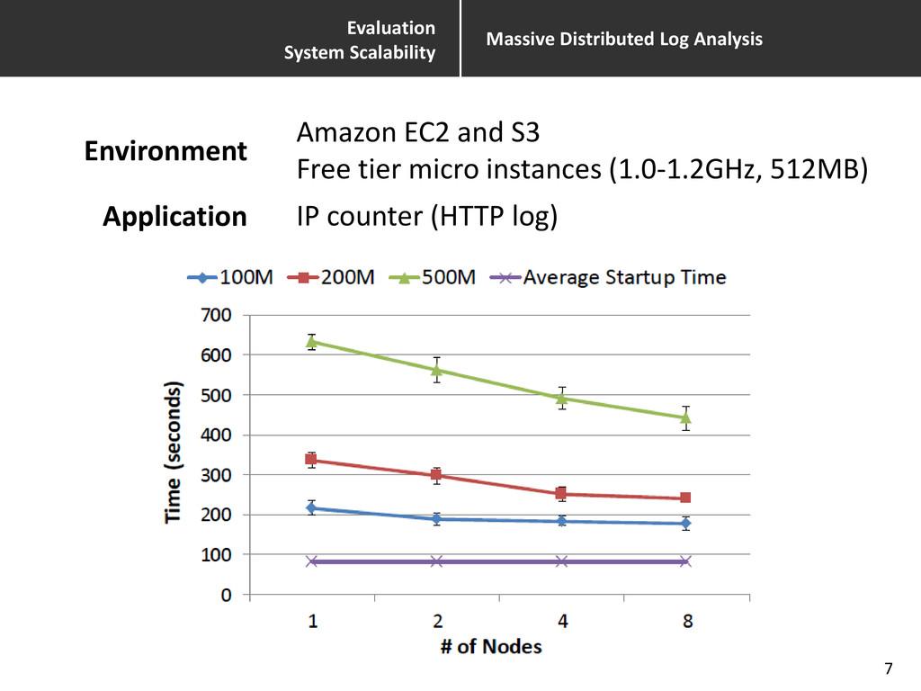 Evaluation System Scalability Massive Distribut...