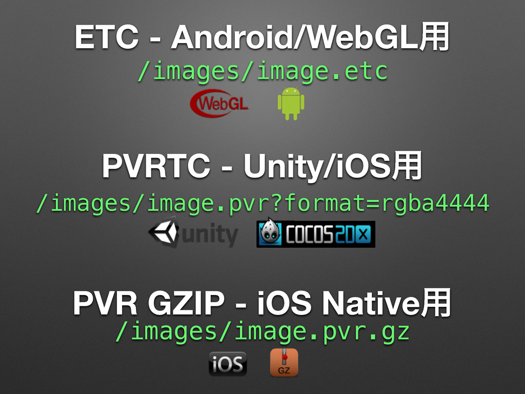 ETC - Android/WebGL༻ /images/image.etc PVRTC - ...