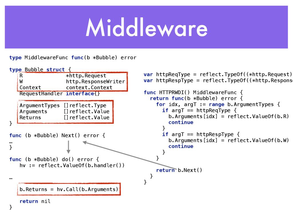 Middleware type MiddlewareFunc func(b *Bubble) ...
