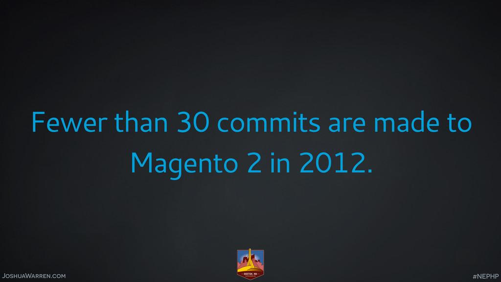 JoshuaWarren.com Fewer than 30 commits are made...
