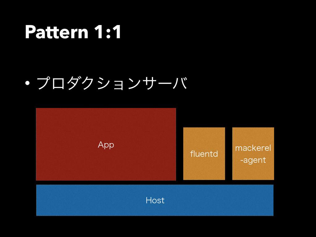 Pattern 1:1 • ϓϩμΫγϣϯαʔό )PTU qVFOUE NBDLFSFM ...
