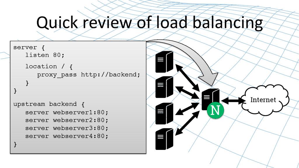 Quick review of load balancing  ...